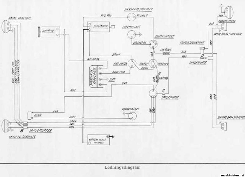 MF 35 Glödtändning? • Maskinisten