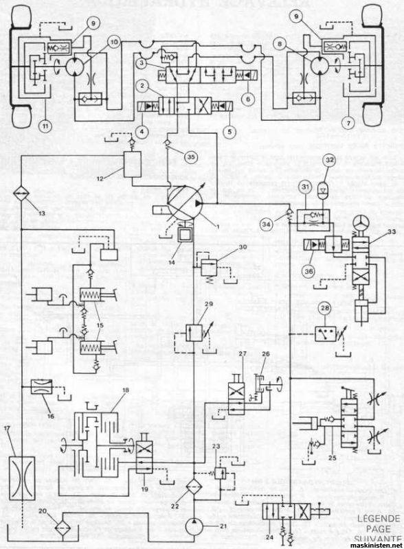 Skuren hydraulpump eller annat? Hjälp! • Maskinisten