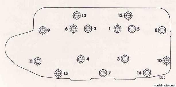 1113A topp • Maskinisten