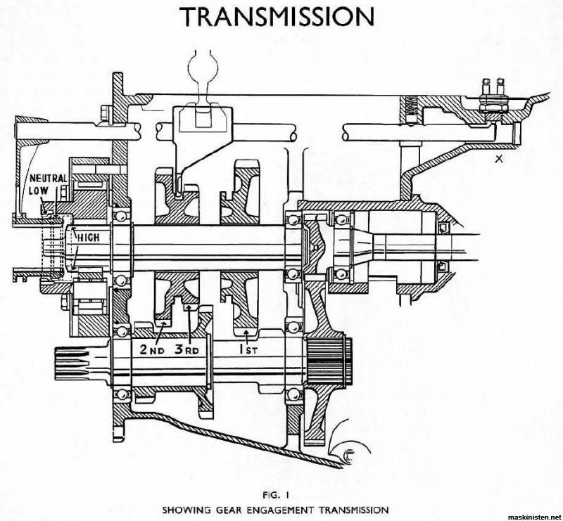 Sprängskiss på 2:ans växel som fastnat, MF35? • Maskinisten