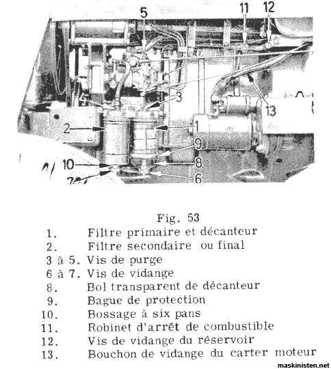 Lufta bränslesystem på IH 584 • Maskinisten