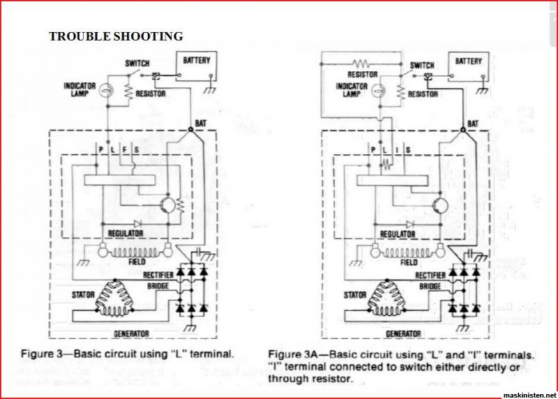 Generator laddar fullt i bänk men ej i bil. • Maskinisten