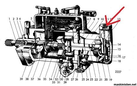 Buster 320 misstag med insprutningspump. • Maskinisten