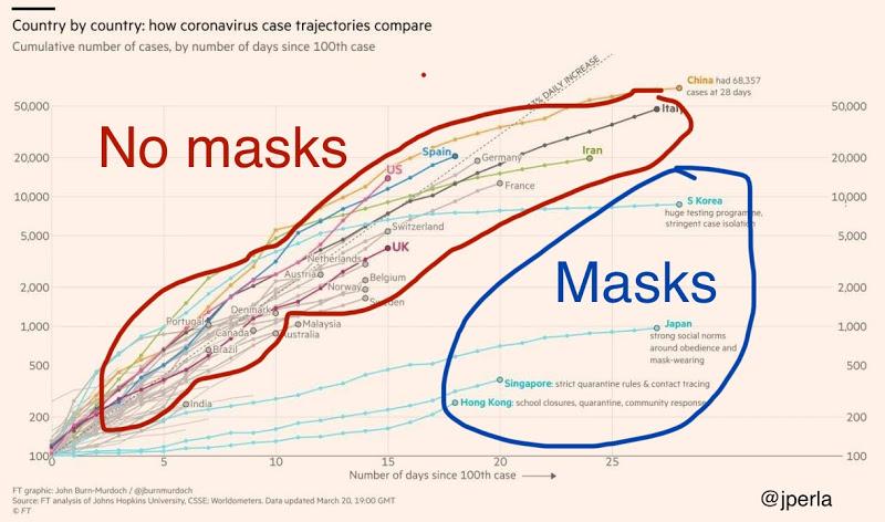 Coronavirus Japan masks B.C.G