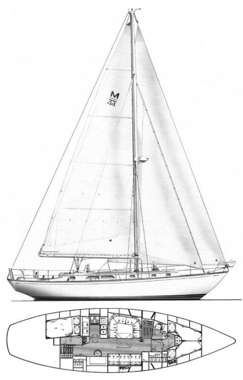 Mason 44 Drawing