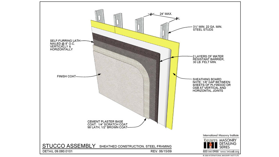 Fluid applied air and water barriers