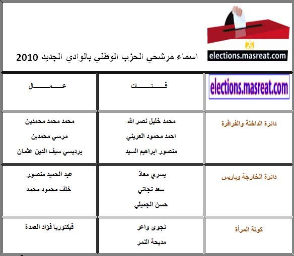 قائمة اسماء مرشحي الحزب الوطني بالوادي الجديد مجلس الشعب 2010