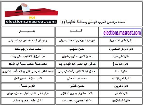 قائمة اسماء مرشحي الحزب الوطني بالدقهلية مجلس الشعب 2010