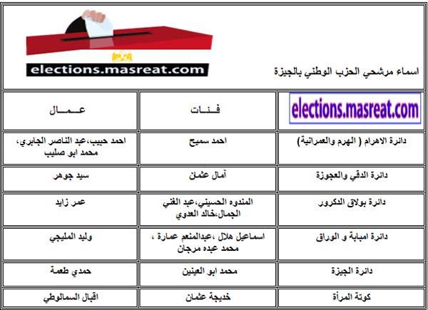 قائمة اسماء مرشحي الحزب الوطني بالجيزة مجلس الشعب 2010