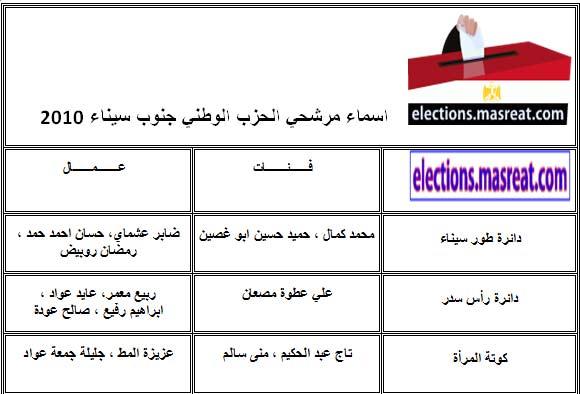 قائمة اسماء مرشحي الحزب الوطني بجنوب سيناء مجلس الشعب طور و القصير