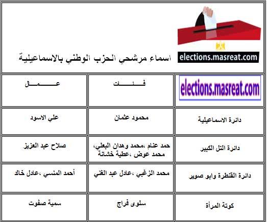 قائمة اسماء مرشحي الحزب الوطني بالاسماعيلية مجلس الشعب 2010