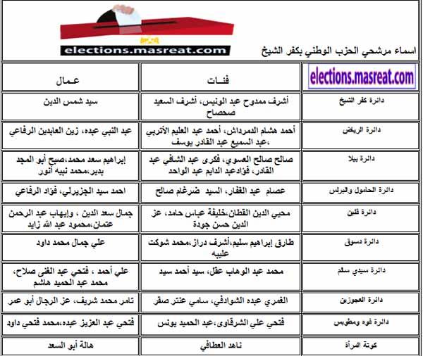 قائمة اسماء مرشحي الحزب الوطني بكفر الشيخ مجلس الشعب 2010