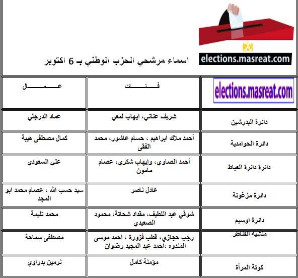 قائمة اسماء مرشحي الحزب الوطني 6 اكتوبر مجلس الشعب 2010