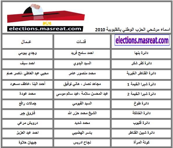قائمة اسماء مرشحي الحزب الوطني بالقليوبية مجلس الشعب 2010