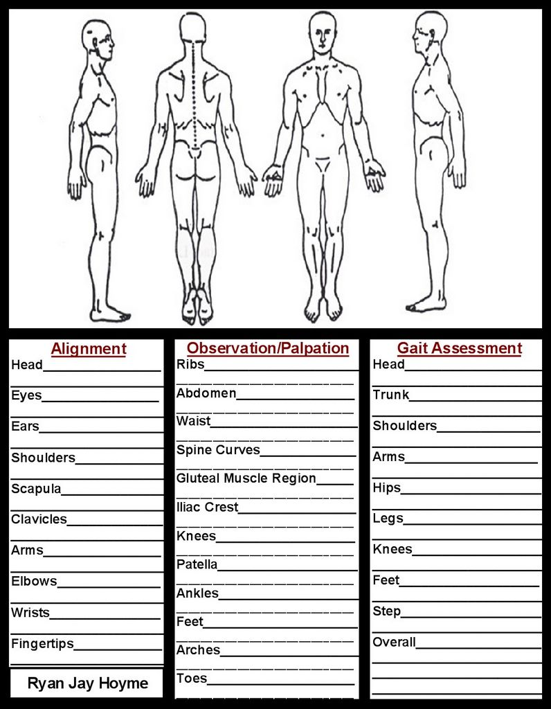 wound assessment diagram 2 wire inter system 27td7 physical_assessment_form.jpg