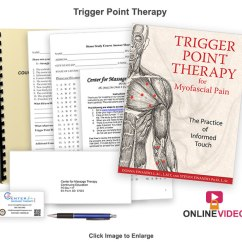 Pressure Points Diagram Massage Rca Plug Trigger Point Therapy Home Study Online Course The Ncbtmb 18 Ce Hour Will Provide In Detail Charts Of