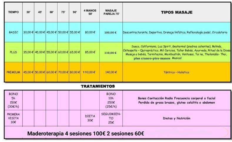 TABLA PRECIOS MASAJES dic - Reservas Lista precios