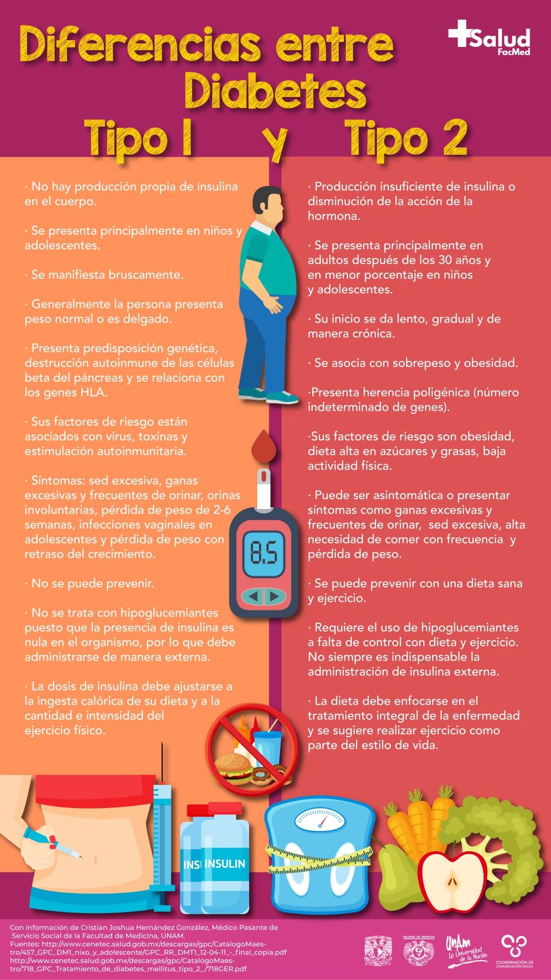 dieta y control de ejercicio diabetes tipo 2