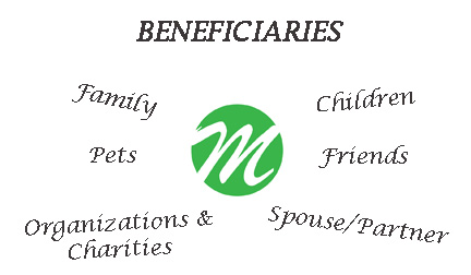 Estate Planning BENEFICIARIES