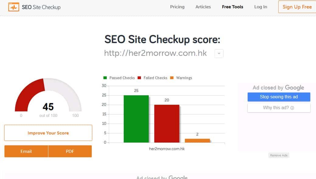 醫療機構網站檢測報告 - her2morrow.com.hk - 香港網頁設計 - Hong Kong WordPress Technology
