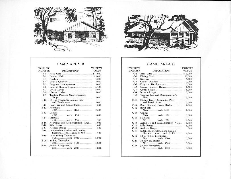 Massawepie Documents: 1948-1951