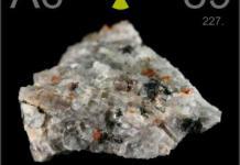 Aktinium (Ac) : Sifat Unsur, Manfaat Kegunaan dan Bahaya