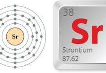 Penjelasan Stronsium | Strontium (Sr) : Unusr, Reaksi Kimia dan Isotop