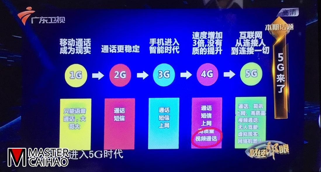 外貿白手起家創業期被5G通信技術關閉 - Master蔡浩