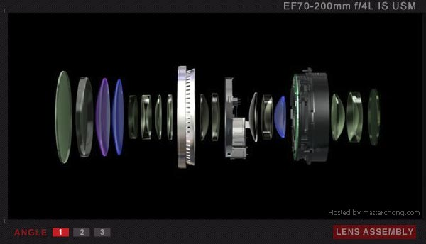 Canon 70-200 F4L IS USM Lens Assembly