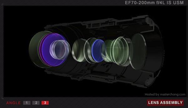 Super Spectra Coating on L series Lens