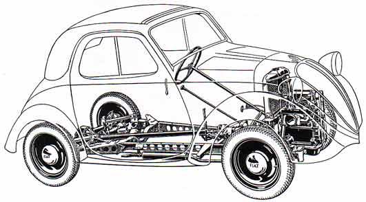 Schema Impianto Elettrico Fiat Topolino C
