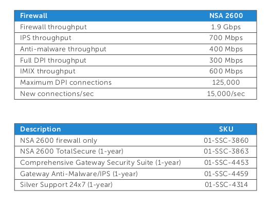 Dell_SonicWALL_NSA2600_02