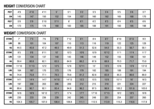 imperial to metric table pdf