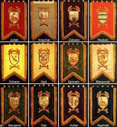 Estandartes y Emblemas de las 12 Tribus de Israel