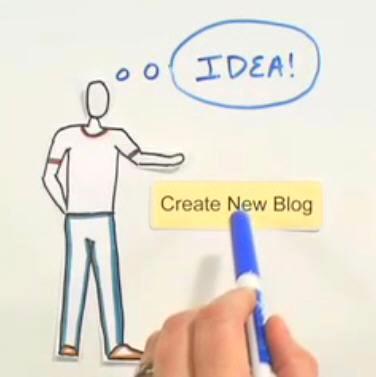 Create a Blog!