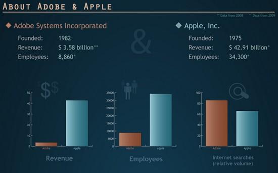 online-video-encoding-formats-war-adobe-apple-facts_2.jpg