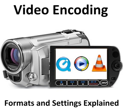 video_encoding_codecs_formats_containers_settings_by_canon.jpg