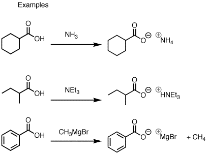 Conversion of carboxylic acids to carboxylates using base