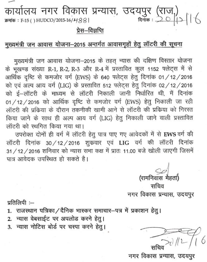 UIT Udaipur Notification