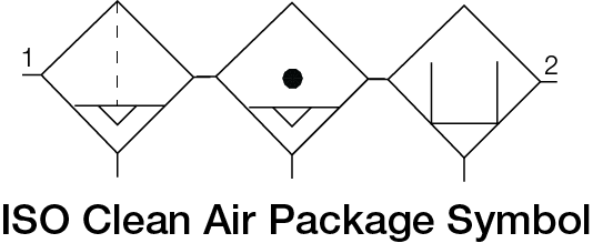 380 Series Modular Full Size Clean Air Package 3/8, 1/2