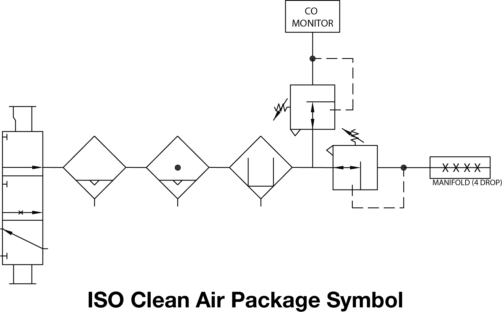 Series 350 Breathing Air Assembly (2 Drop) 1/2