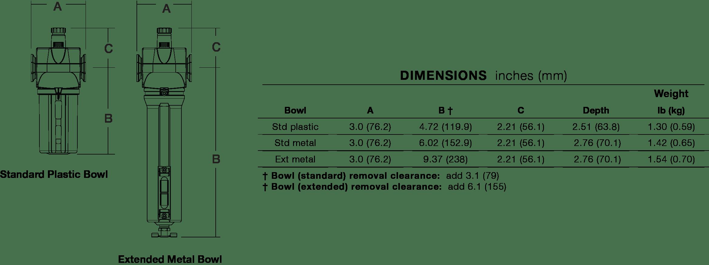 L350D Modular Sight Feed Lubricator 1/4, 3/8, 1/2