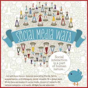 SocialMediaWar_THUMB