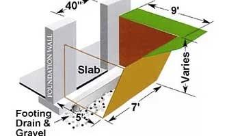 Masters Concrete Step Units Product Detail | Bilco Precast Basement Stairs | Egress Window | Basement Entry | Precast Concrete Steps | Bilco Doors | Wine Cellar