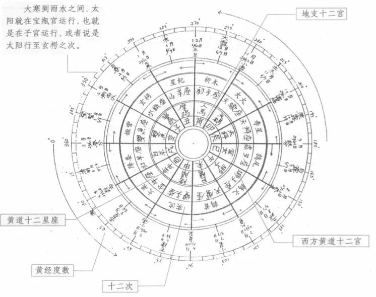 bazi_consultation_chart