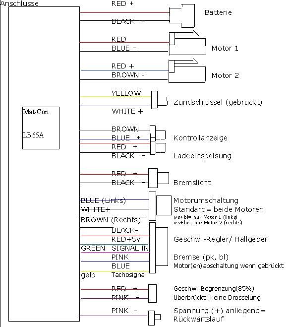 wiring diagram of motor bike 2003 ford f150 controller yiyun lb65a for 2 e-motors 2x250w 36v 20a