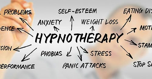 Hypnotherapy sessions Bradford