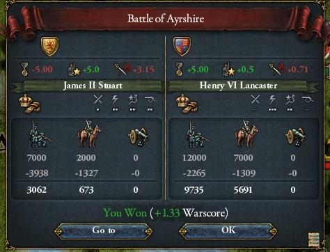 EU4 Beating scottish army