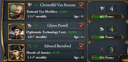 The World that May Have Been, a Europa Universalis IV Let's Play -- Part 1: Never Pick on Someone Your Own Size (6/6)