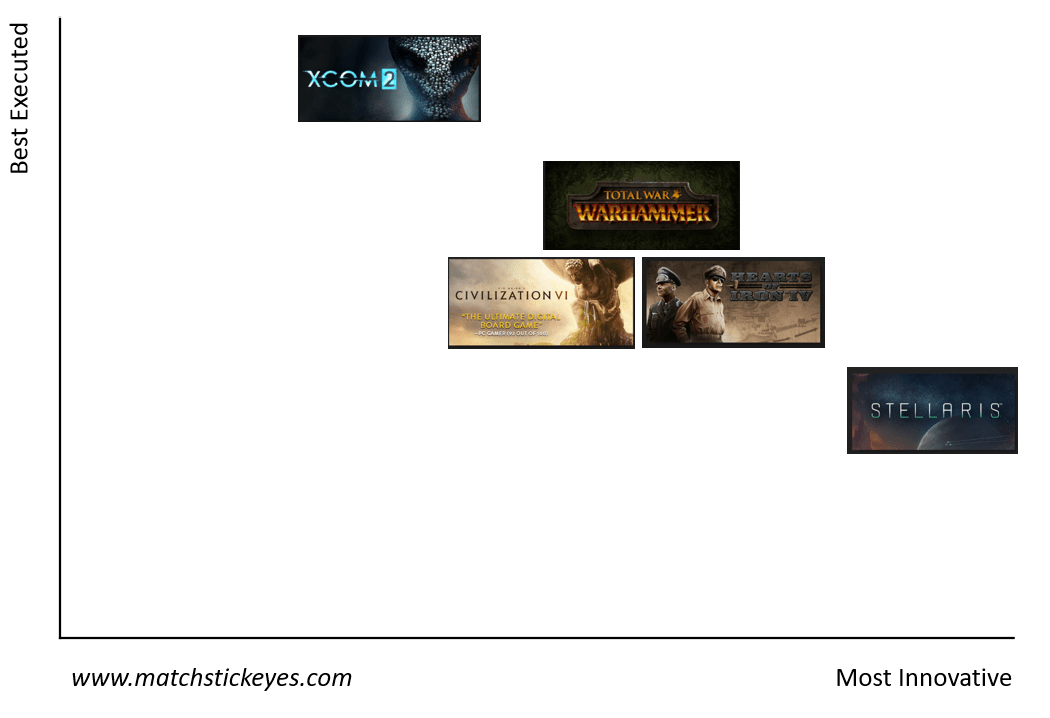 digging more deeply into the five new strategy games its interesting to see how they represent different blends between innovation and execution - Matchstick Tile Castle 2016